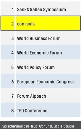 Vienna Congress com.sult 2016 - Wirtschafts- und Politikkongress